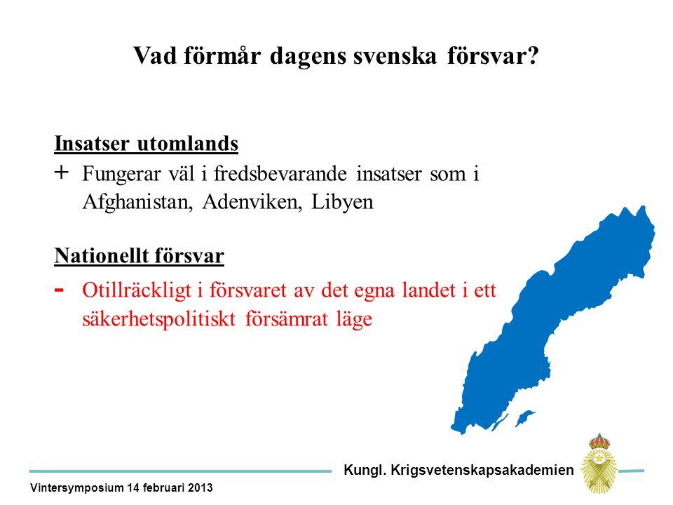 Vad förmår dagens svenska försvar