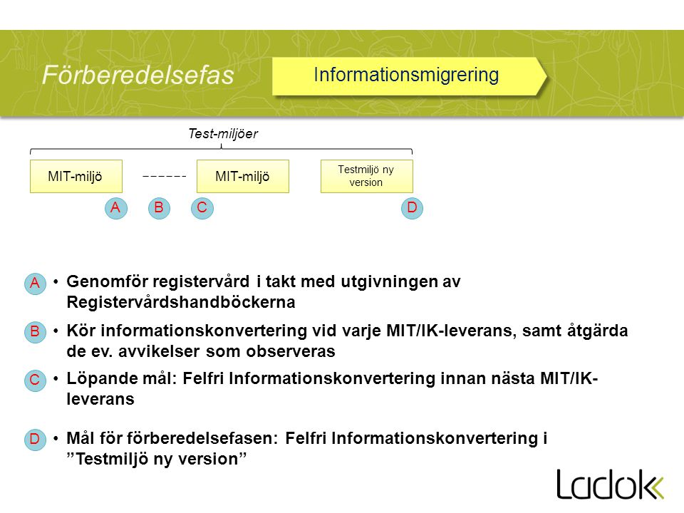 Informationsmigrering