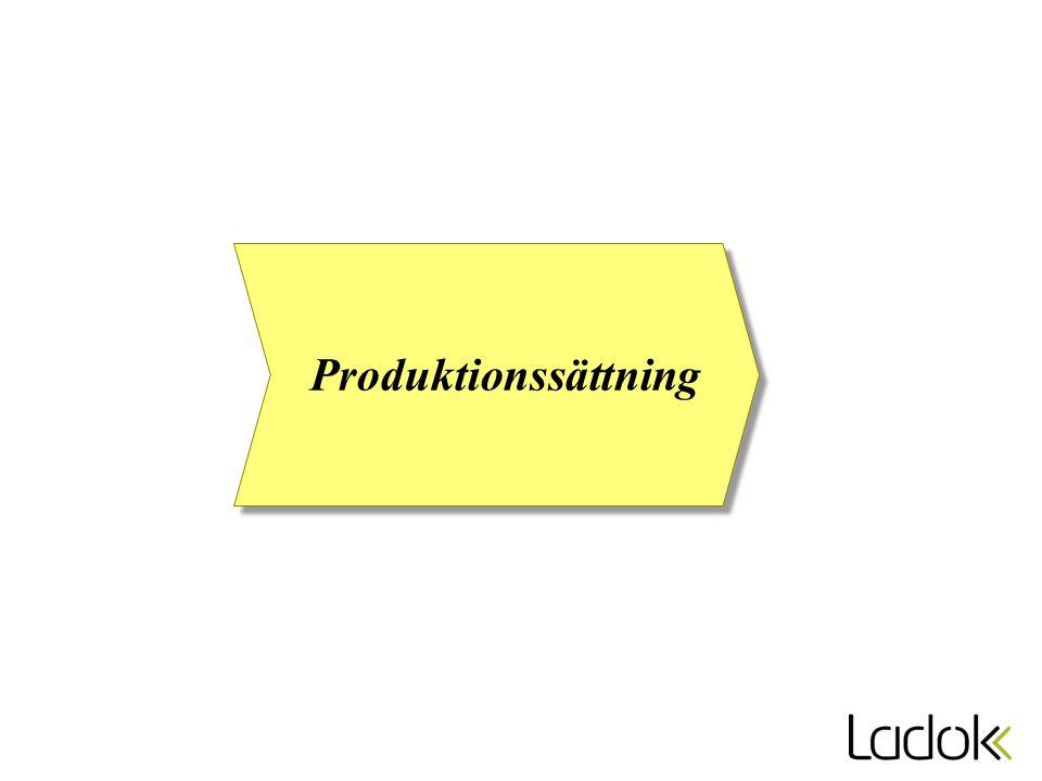 Produktionssättning