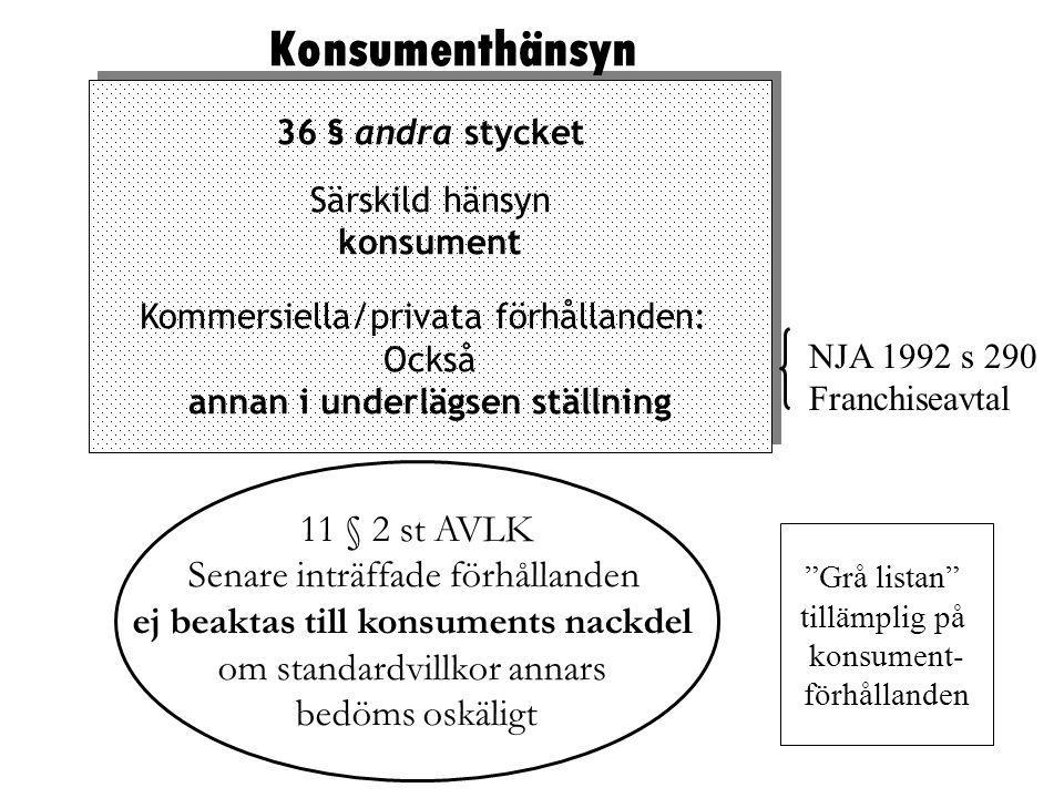 Konsumenthänsyn 11 § 2 st AVLK Senare inträffade förhållanden