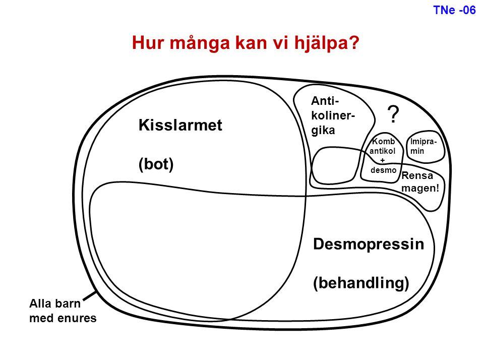 Hur många kan vi hjälpa Kisslarmet (bot) Desmopressin (behandling)