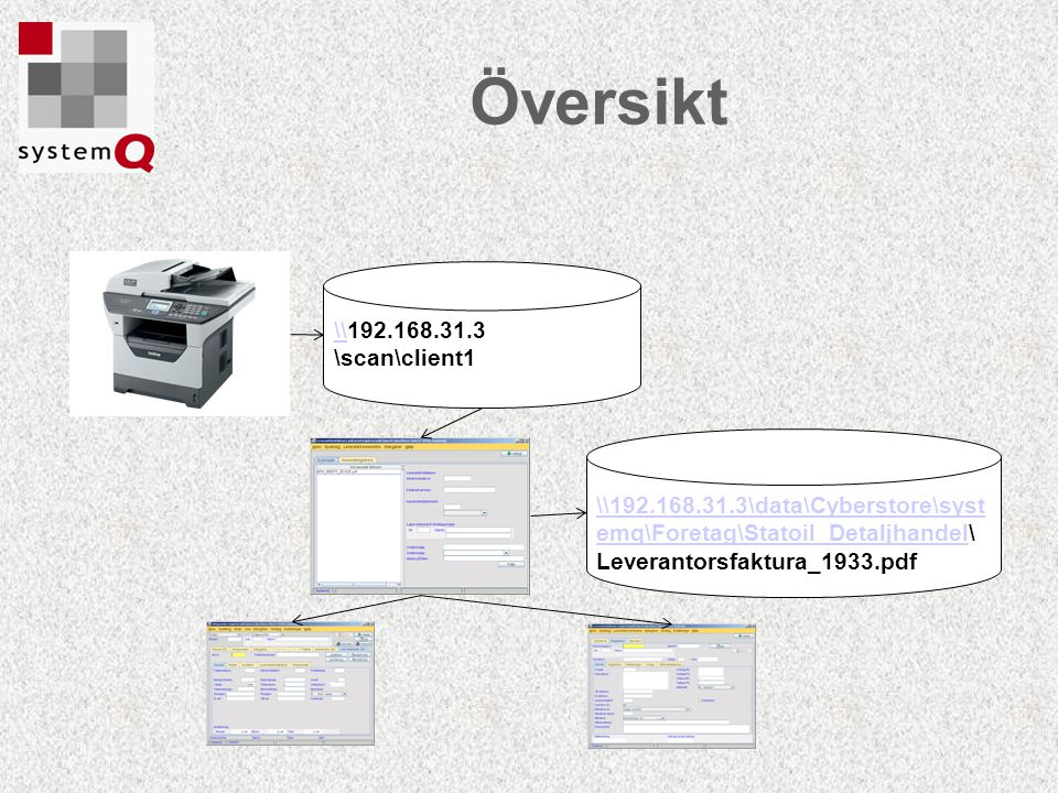 Översikt \\192.168.31.3 \scan\client1