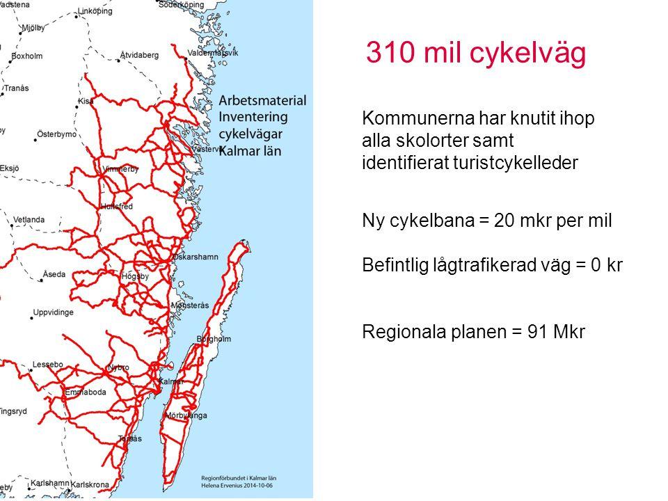 310 mil cykelväg Kommunerna har knutit ihop alla skolorter samt identifierat turistcykelleder. Ny cykelbana = 20 mkr per mil.