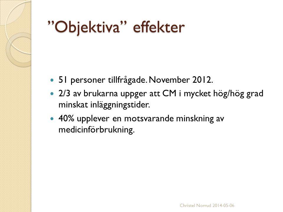 Objektiva effekter 51 personer tillfrågade. November 2012.