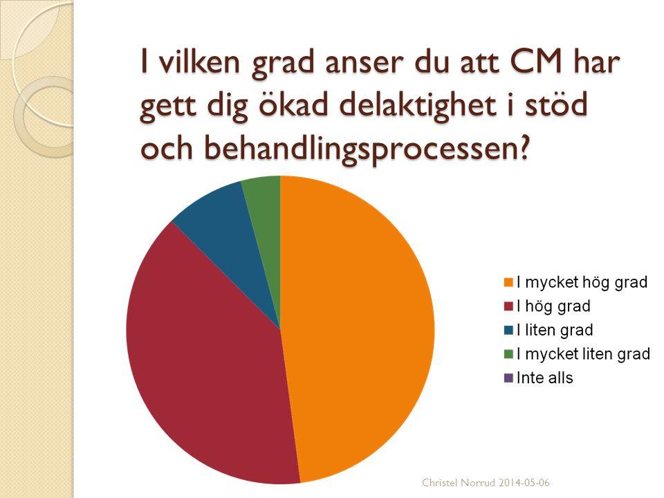 I vilken grad anser du att CM har gett dig ökad delaktighet i stöd och behandlingsprocessen