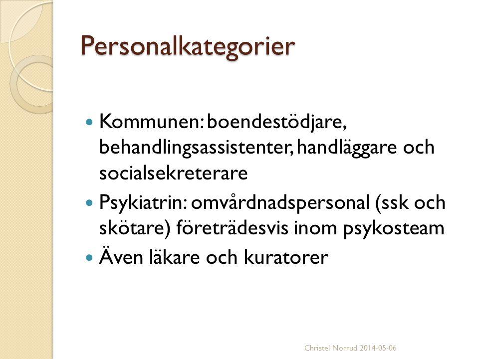 Personalkategorier Kommunen: boendestödjare, behandlingsassistenter, handläggare och socialsekreterare.
