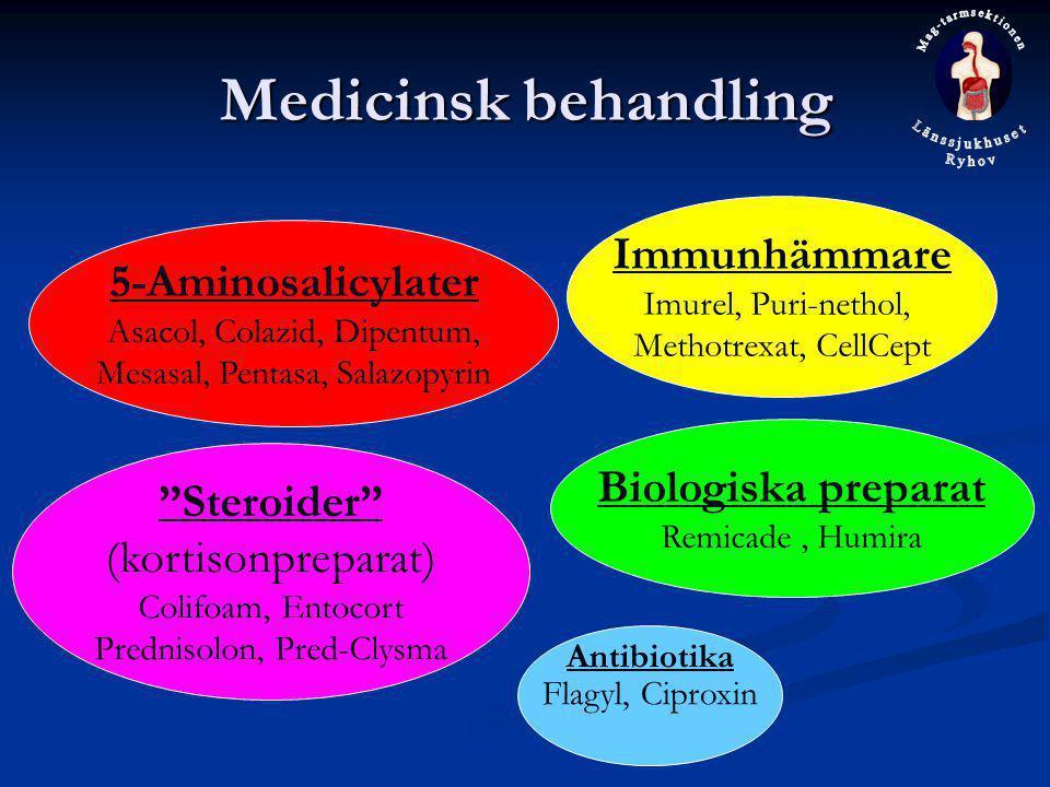 Medicinsk behandling Immunhämmare 5-Aminosalicylater