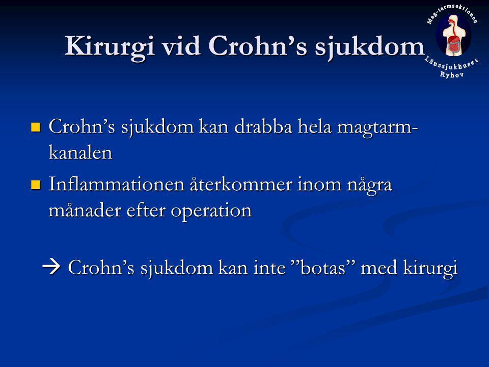 Kirurgi vid Crohn's sjukdom