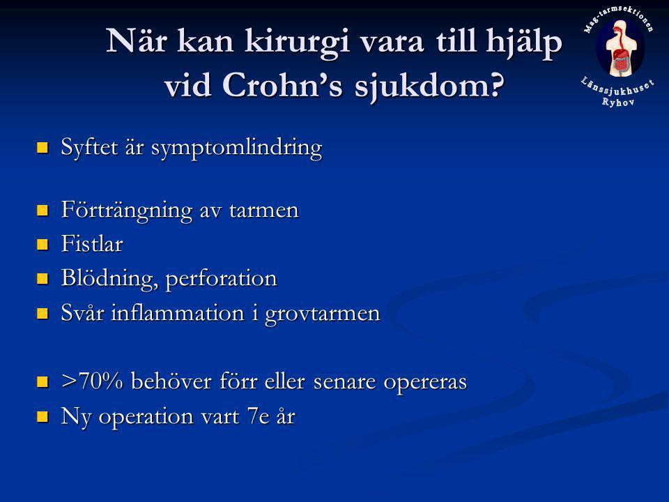 När kan kirurgi vara till hjälp vid Crohn's sjukdom