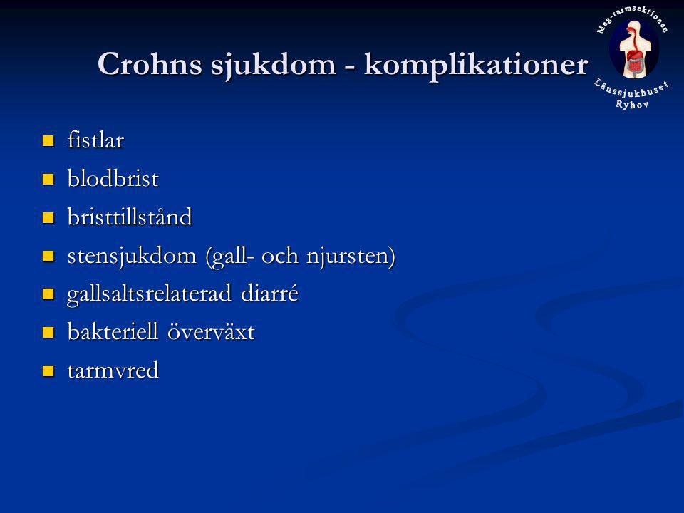 Crohns sjukdom - komplikationer