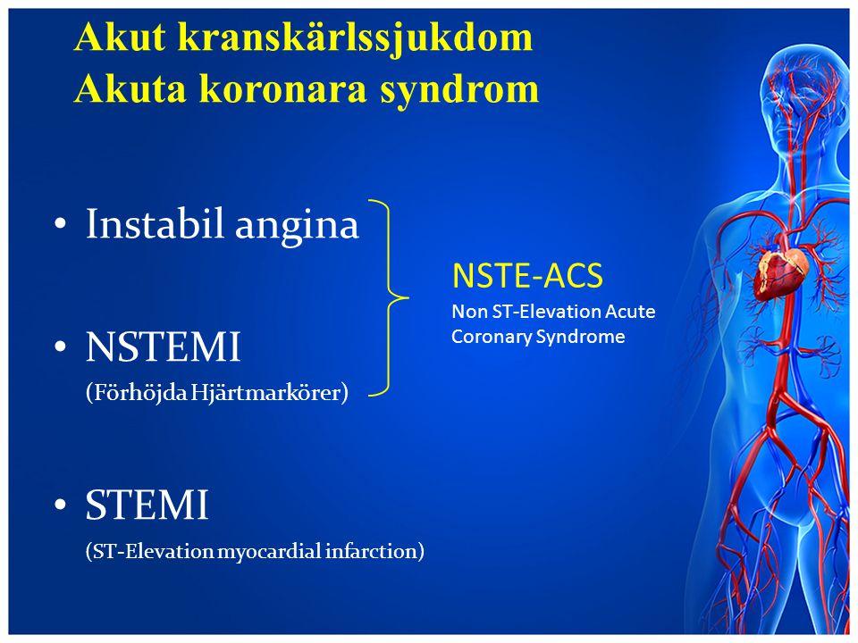 Akut kranskärlssjukdom Akuta koronara syndrom