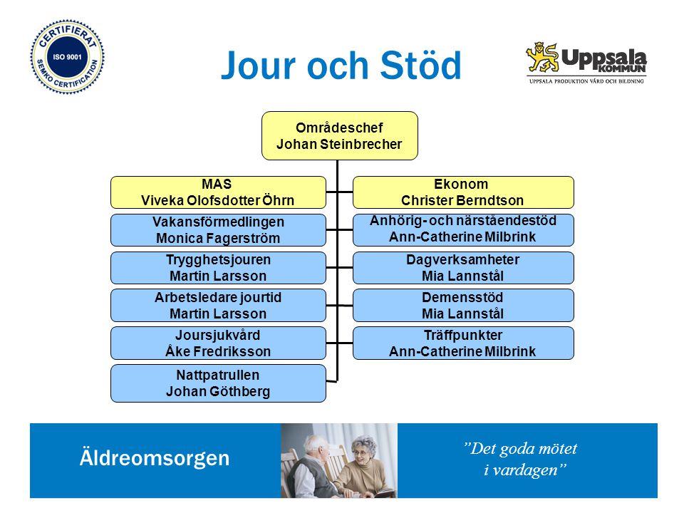 Jour och Stöd Områdeschef Johan Steinbrecher MAS
