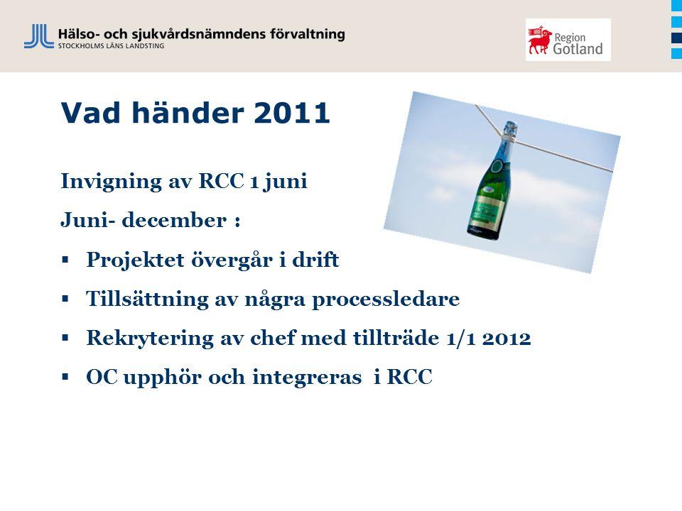 Vad händer 2011 Invigning av RCC 1 juni Juni- december :
