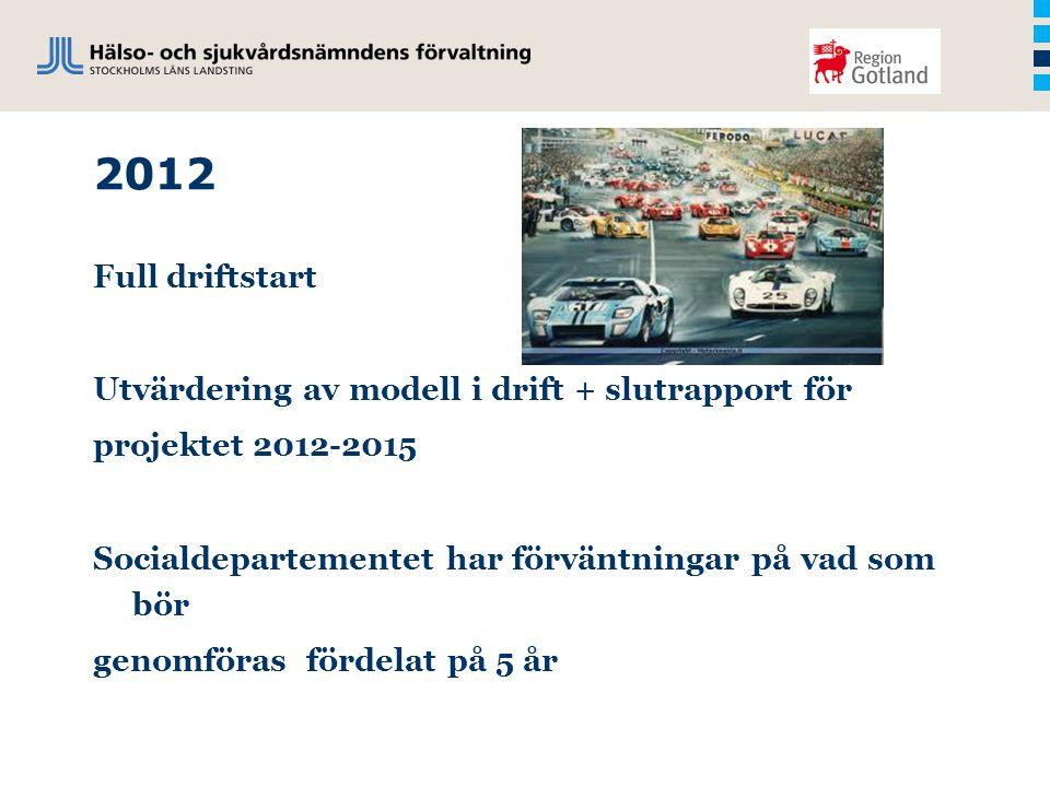 2012 Full driftstart Utvärdering av modell i drift + slutrapport för