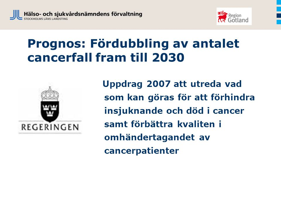 Prognos: Fördubbling av antalet cancerfall fram till 2030
