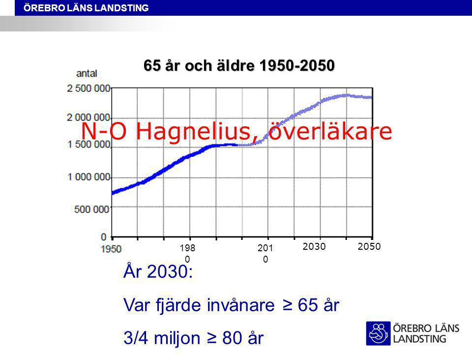 N-O Hagnelius, överläkare