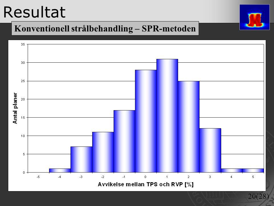 Resultat Konventionell strålbehandling – SPR-metoden