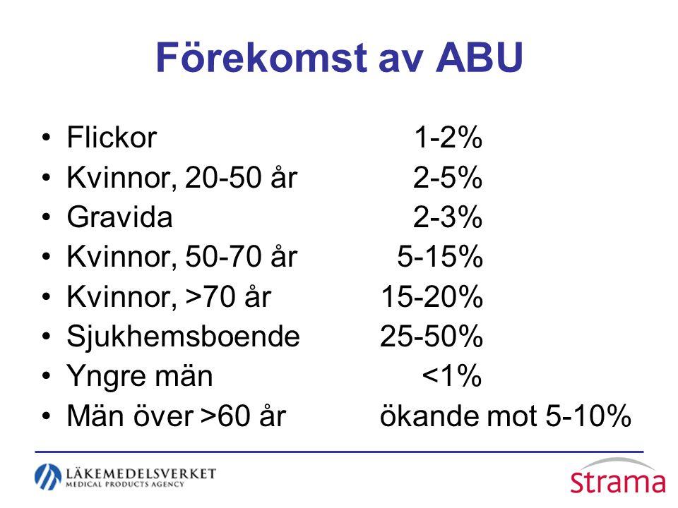 Förekomst av ABU Flickor 1-2% Kvinnor, 20-50 år 2-5% Gravida 2-3%