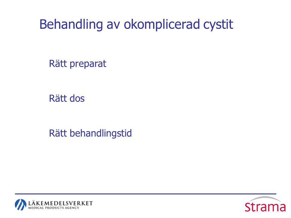 Behandling av okomplicerad cystit
