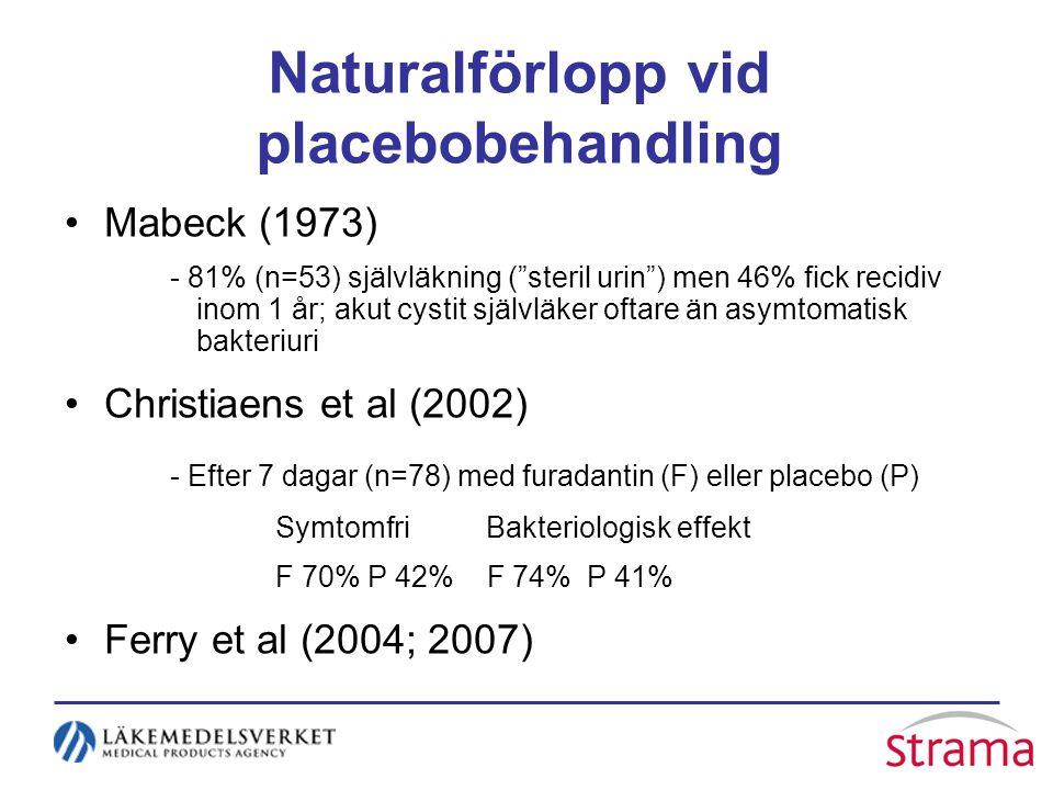 Naturalförlopp vid placebobehandling