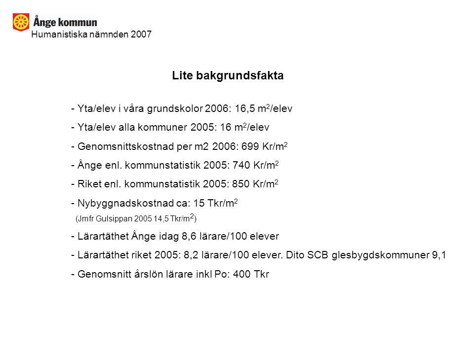 Lite bakgrundsfakta - Yta/elev i våra grundskolor 2006: 16,5 m2/elev