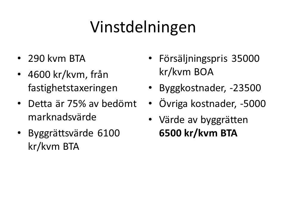 Vinstdelningen 290 kvm BTA 4600 kr/kvm, från fastighetstaxeringen