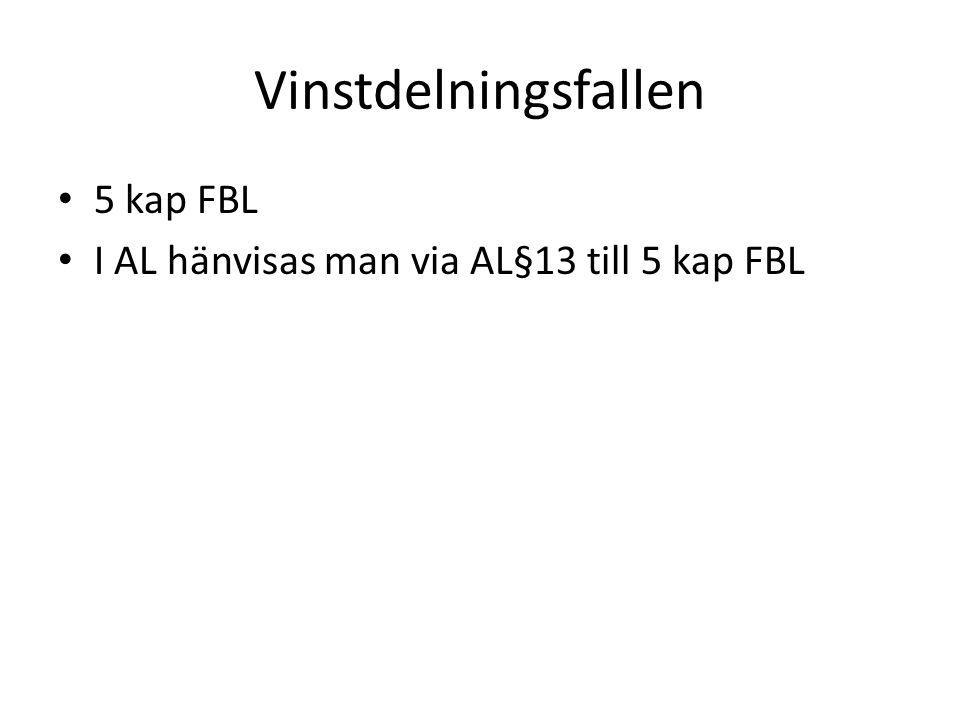 Vinstdelningsfallen 5 kap FBL
