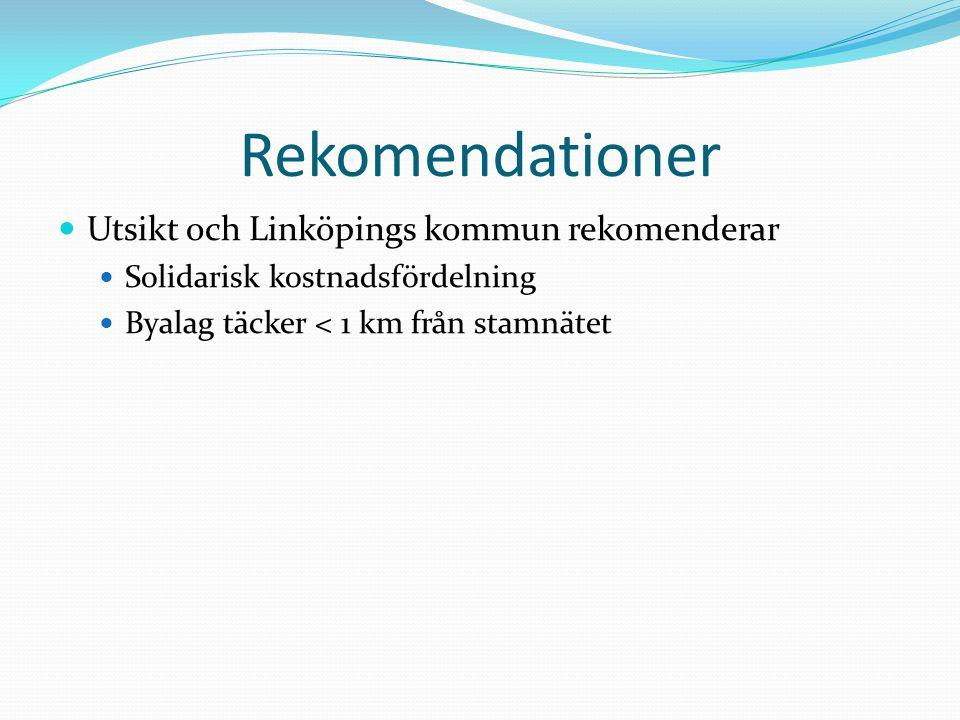 Rekomendationer Utsikt och Linköpings kommun rekomenderar