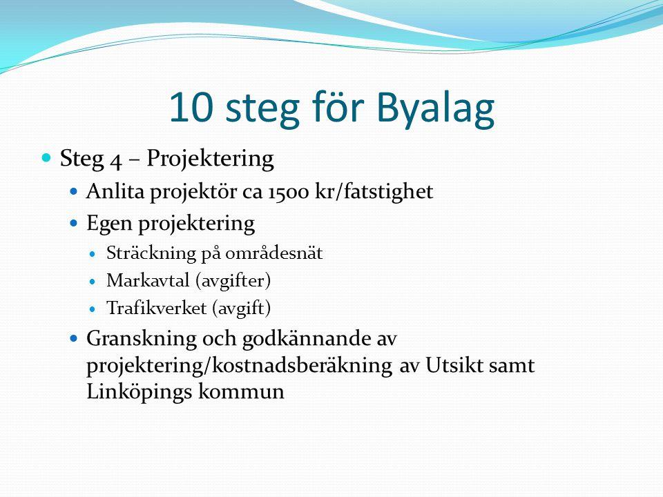 10 steg för Byalag Steg 4 – Projektering
