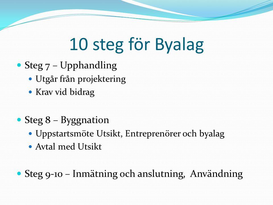 10 steg för Byalag Steg 7 – Upphandling Steg 8 – Byggnation