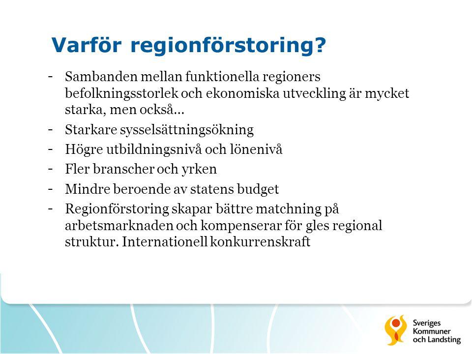 Varför regionförstoring