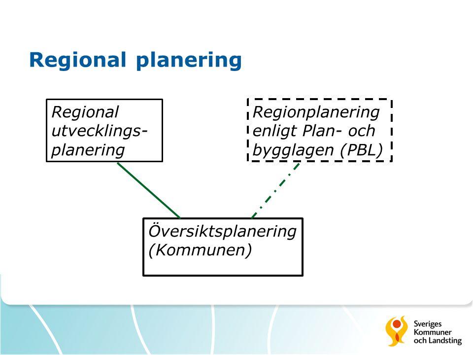 Regional planering Regional utvecklings-planering Regionplanering