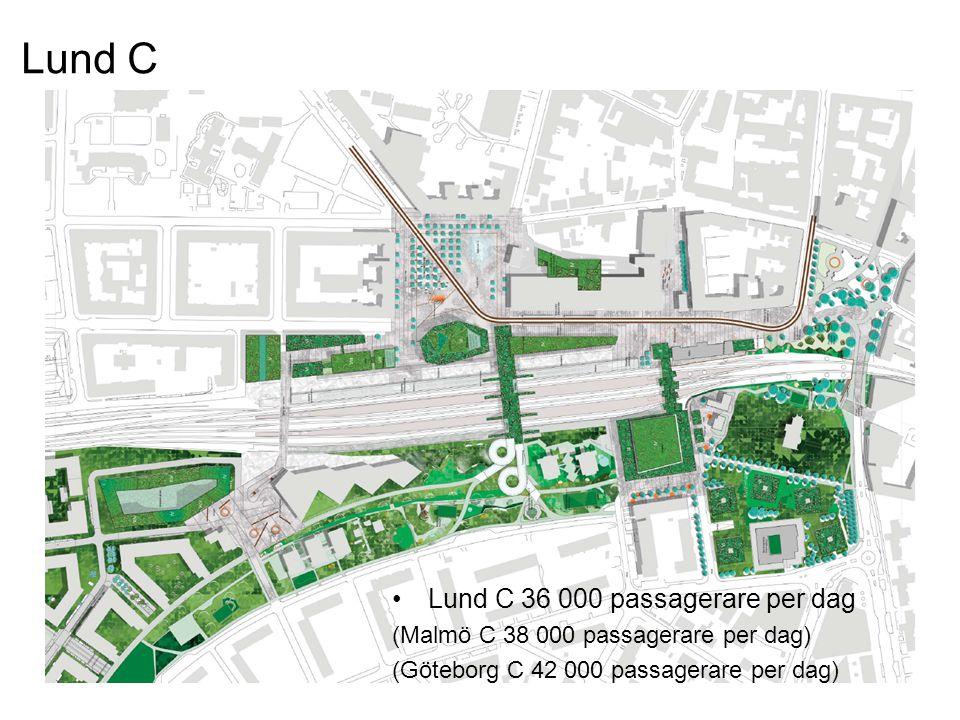 Lund C Lund C 36 000 passagerare per dag