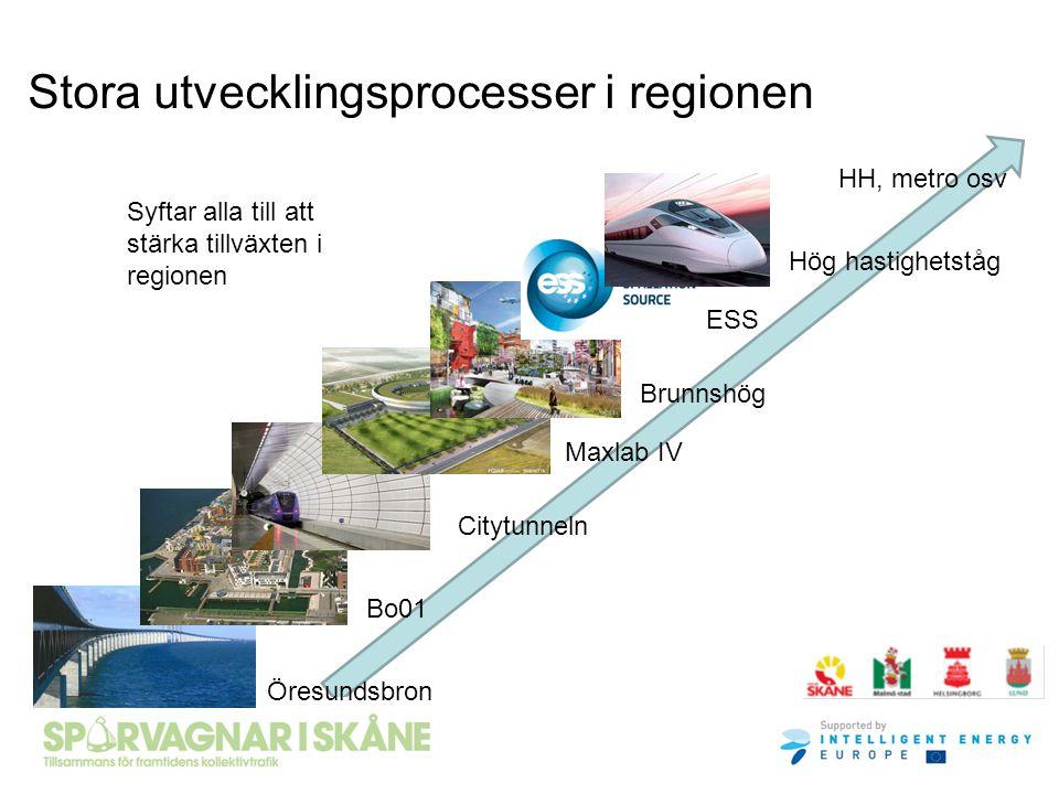 Stora utvecklingsprocesser i regionen