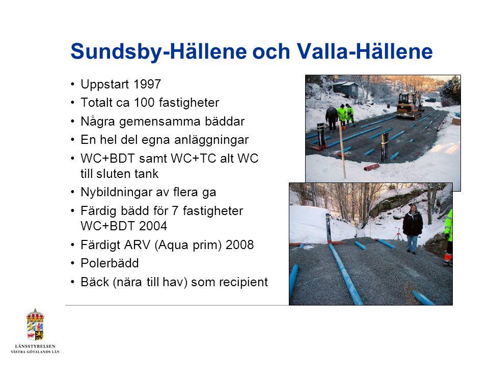 Sundsby-Hällene och Valla-Hällene