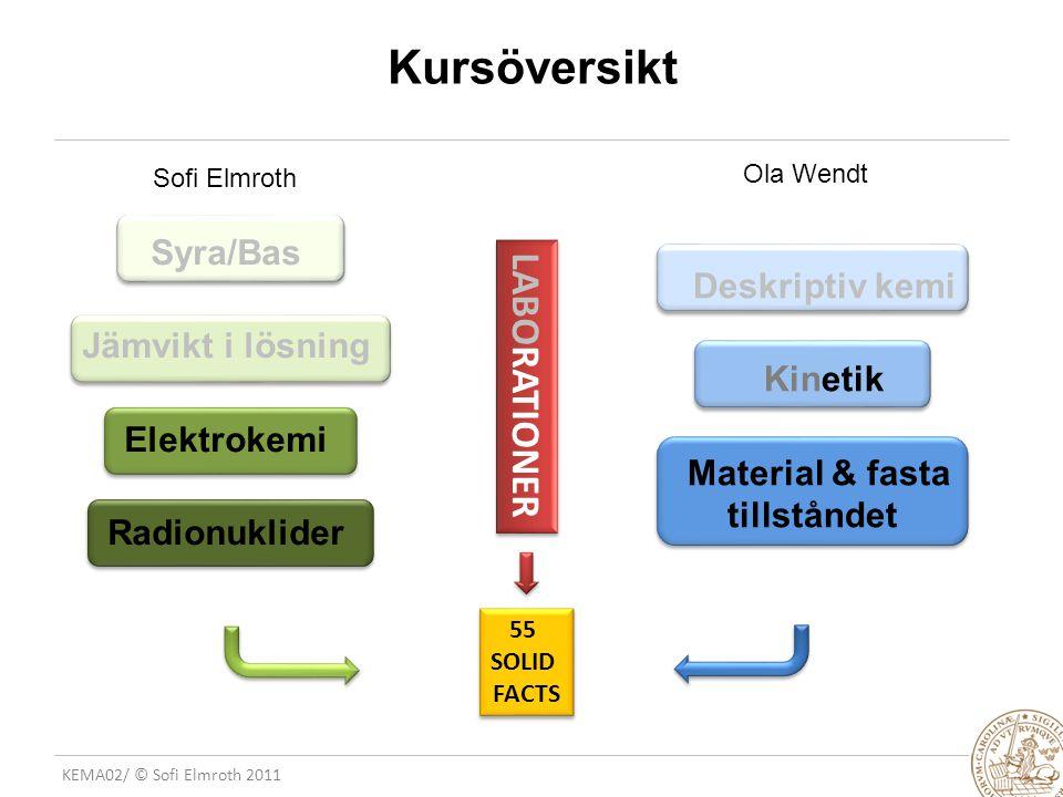 Kursöversikt LABORATIONER Syra/Bas Deskriptiv kemi Jämvikt i lösning