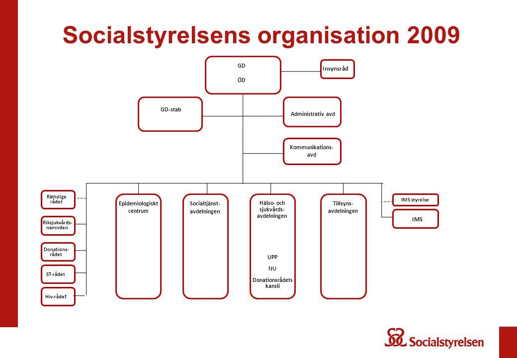 Socialstyrelsens organisation 2009