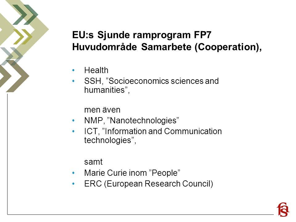 EU:s Sjunde ramprogram FP7 Huvudområde Samarbete (Cooperation),