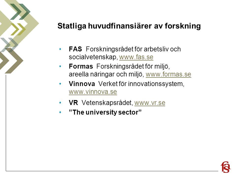 Statliga huvudfinansiärer av forskning