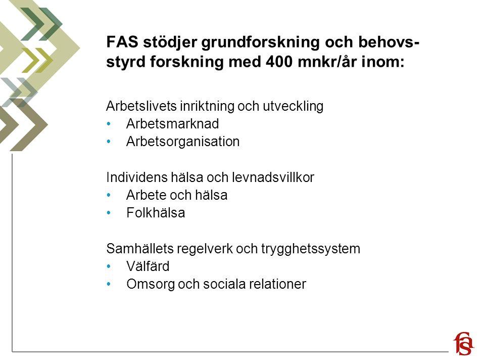 FAS stödjer grundforskning och behovs-styrd forskning med 400 mnkr/år inom: