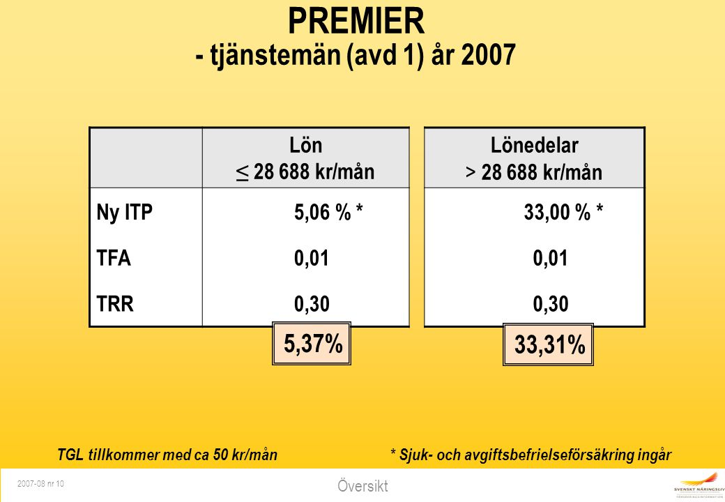 PREMIER - tjänstemän (avd 1) år 2007