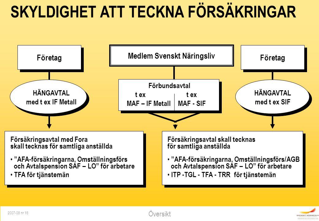 Medlem Svenskt Näringsliv