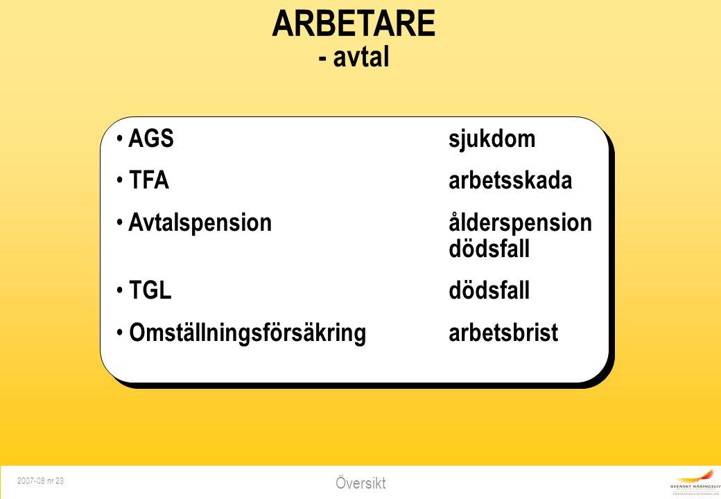 ARBETARE - avtal AGS sjukdom TFA arbetsskada