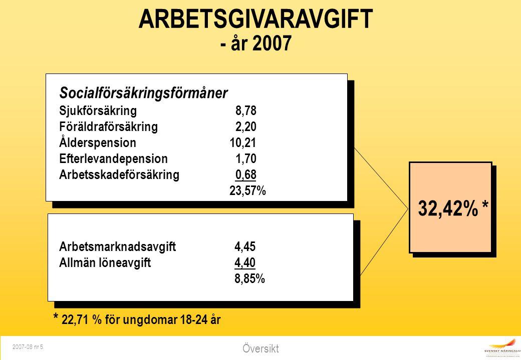 ARBETSGIVARAVGIFT - år 2007