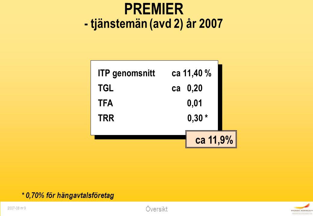 PREMIER - tjänstemän (avd 2) år 2007