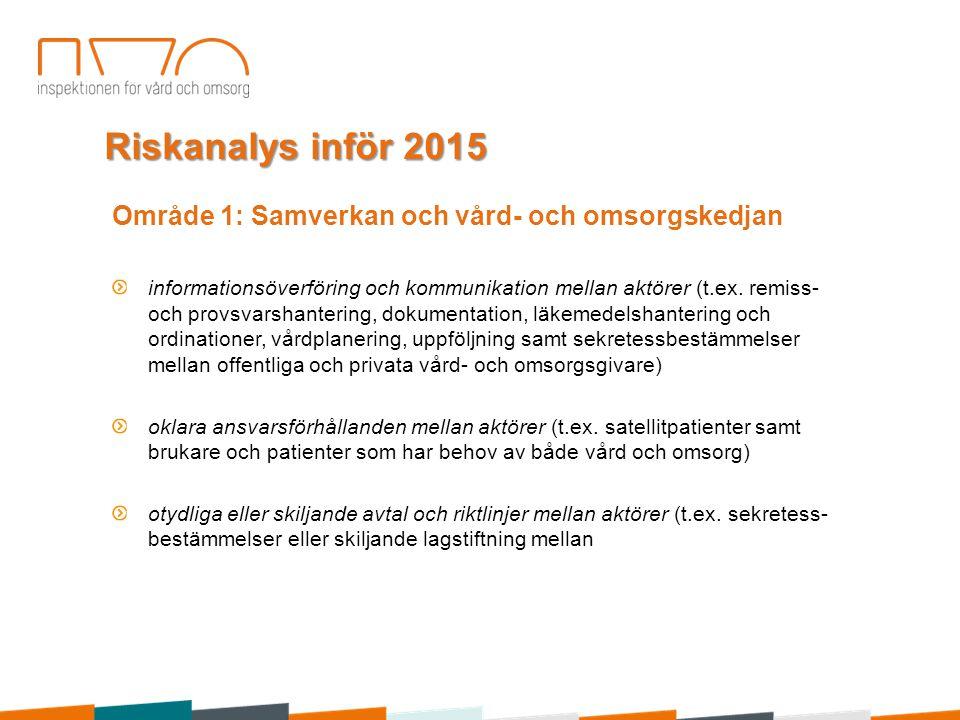 Riskanalys inför 2015 Område 1: Samverkan och vård- och omsorgskedjan
