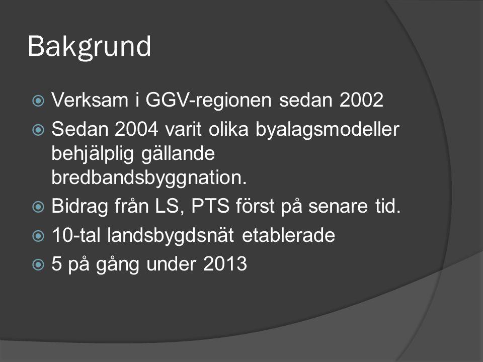 Bakgrund Verksam i GGV-regionen sedan 2002