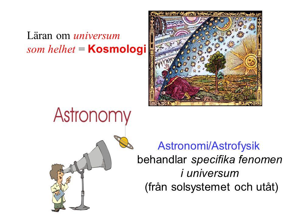 Astronomi/Astrofysik behandlar specifika fenomen i universum