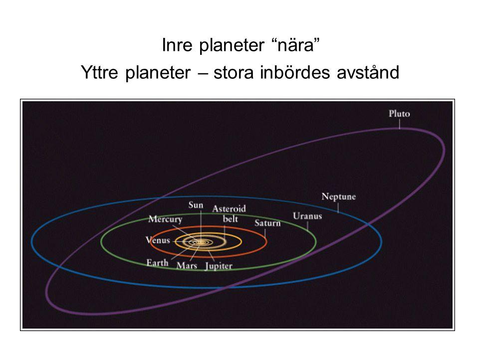 Inre planeter nära Yttre planeter – stora inbördes avstånd
