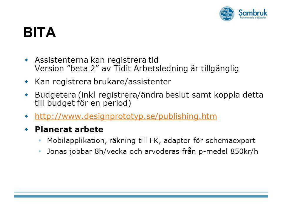 BITA Assistenterna kan registrera tid Version beta 2 av Tidit Arbetsledning är tillgänglig. Kan registrera brukare/assistenter.